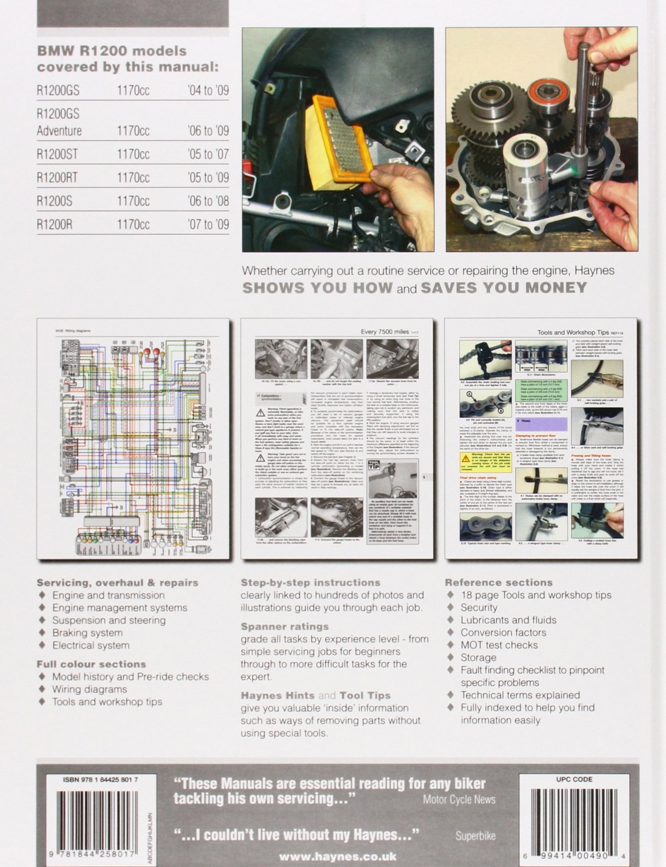 Bmw R1200 Service And Repair Manual 2004 To 2009 Haynes Wiring Diagram Key Manuals Phil Mather 9781844258017