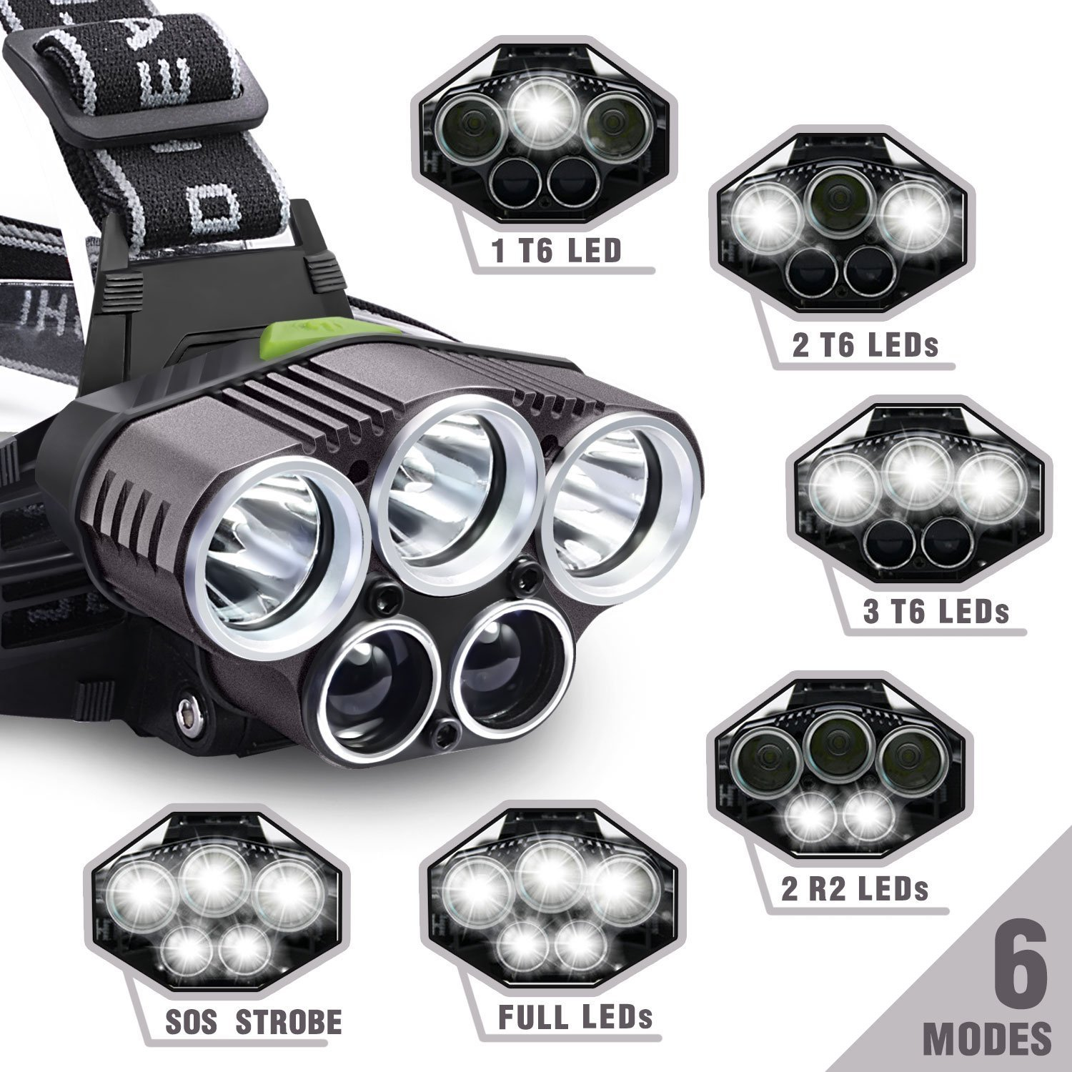 EAGY Headlamp, 5000 Lumen CREE LED Work Headlight,18650 Rechargeable Waterproof Flashlight with 6 Modes Zoomable Work Light,Best Head Lights for Camping Running Hiking by EAGY (Image #2)