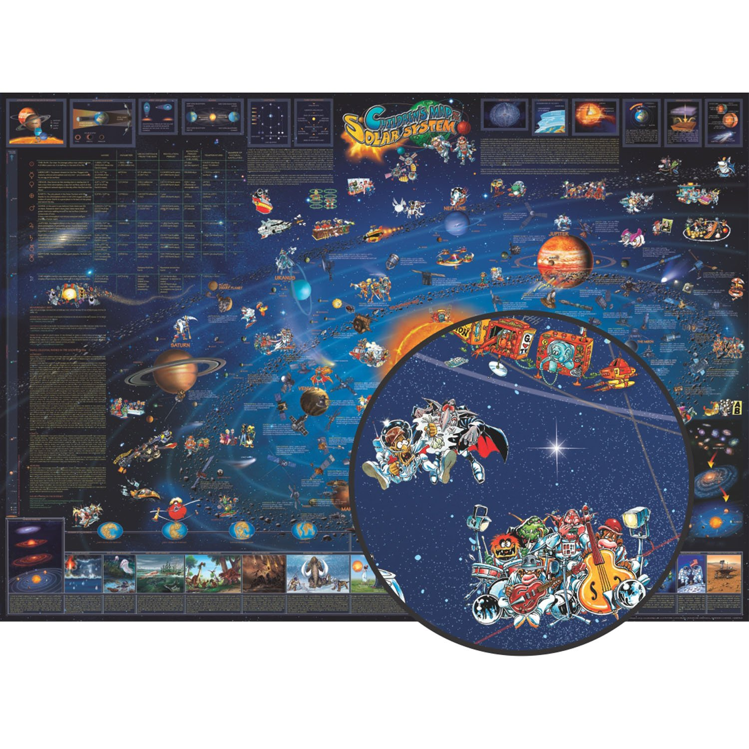 Round World Products RWPDM006 Children Map Of The Solar System, 54'' Width, 38'' Length