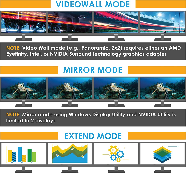 gofanco 4 Port DisplayPort 1.2 to DisplayPort Multi Stream Transport MST Hub 1x4 Monitor Splitter for Windows PCs, Eyefinity Compatible, Display Modes: Mirror, Extended, Video Wall with Eyefinity 61EZd5aDV-LSL1500_
