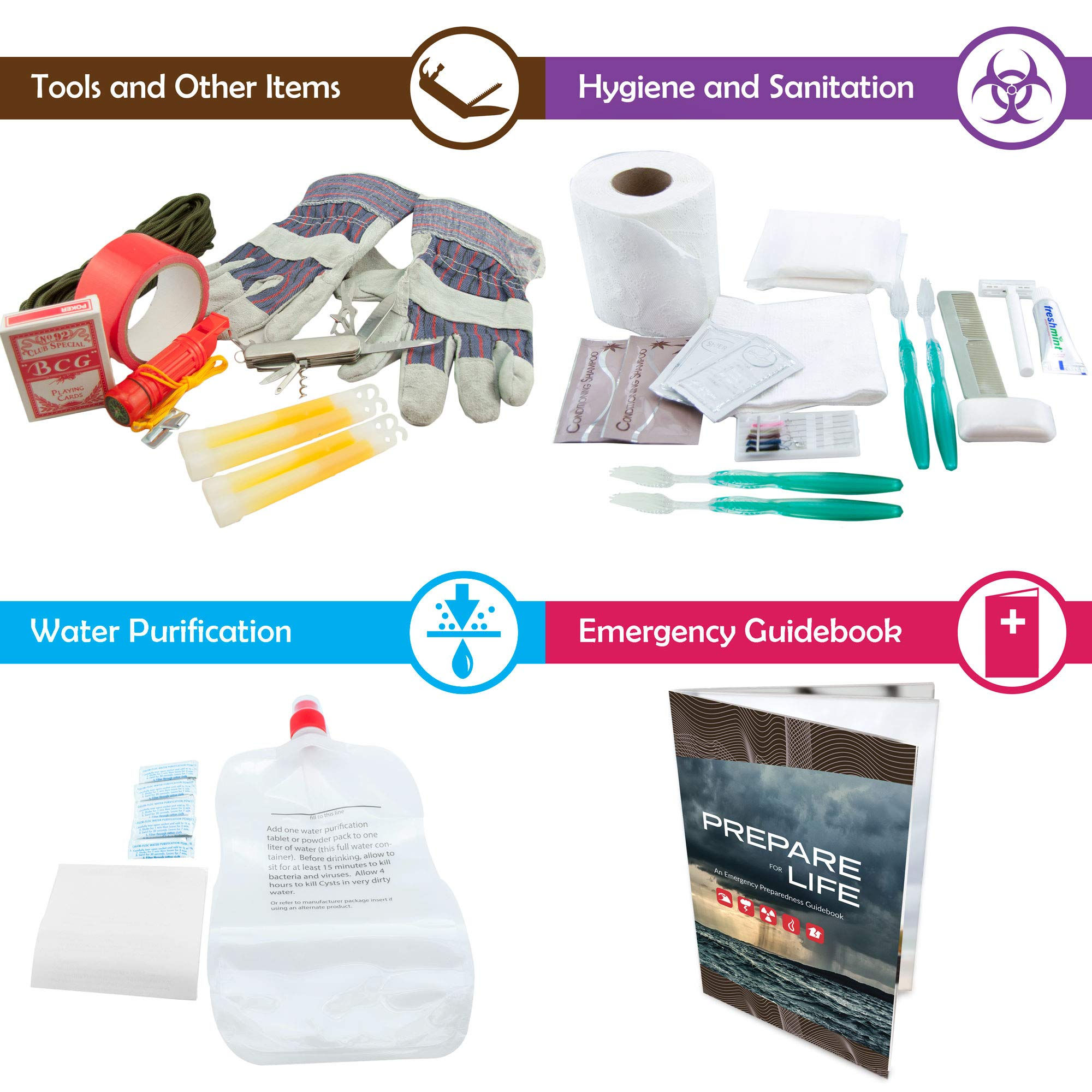 Bundle & Save | Emergency Zone 4 Person Family Prep 72 Hour Survival Kit + Deluxe Child Emergency Go Bag | Perfect Way to Prepare Your Family | Be Ready for Disasters like Hurricanes & Earthquakes by Emergency Zone (Image #4)