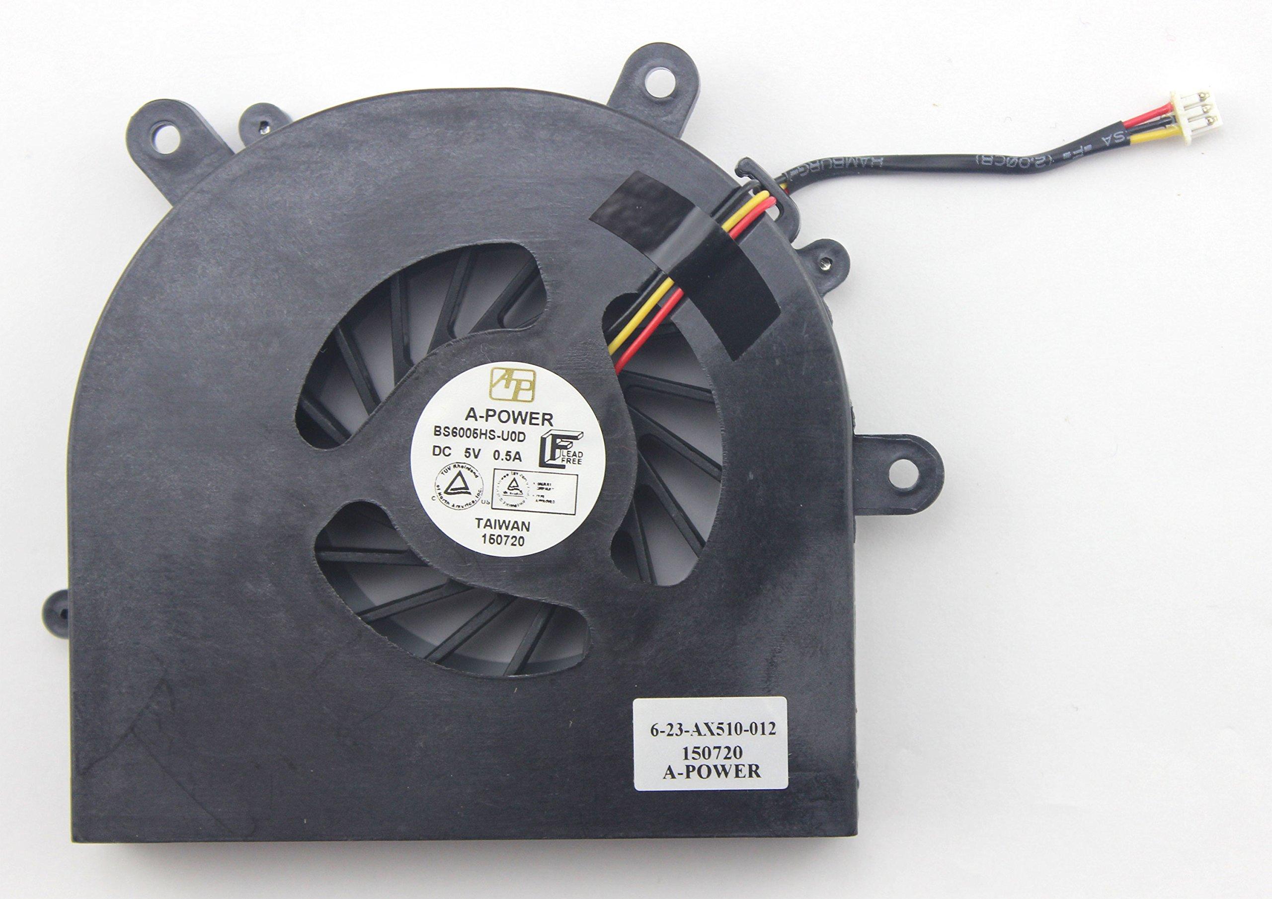 CHNASAWE Laptop CPU Fan for Clevo P150EM P150HM P150SM P150SM-A P151EM1 P151HM P151HM1 P151SM P151SM-A