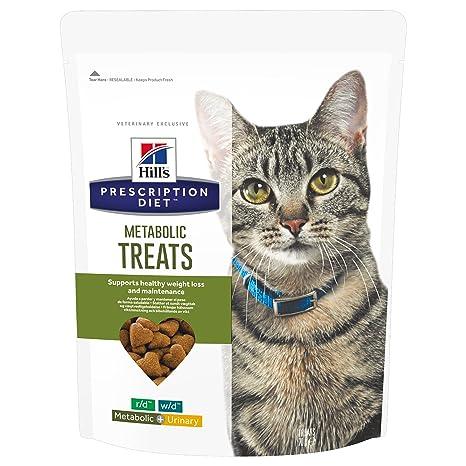 Cat food diet metabolic