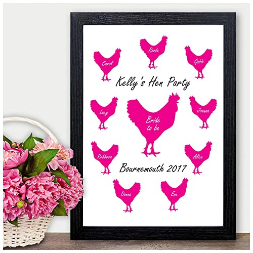 Personalised Hen Party Keepsake Gifts for Bride to Be - Framed Hen ...