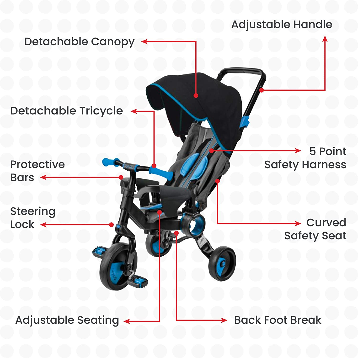 Blue Galileo with Deluxe Canopy 3 in 1 Stroller Tricycle No Assembly Required