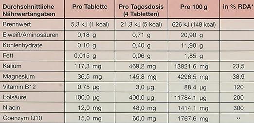 Ratiopharm la vitamina B complex, 1er Juego de Cartuchos de (1 x 60 pc): Amazon.es: Salud y cuidado personal
