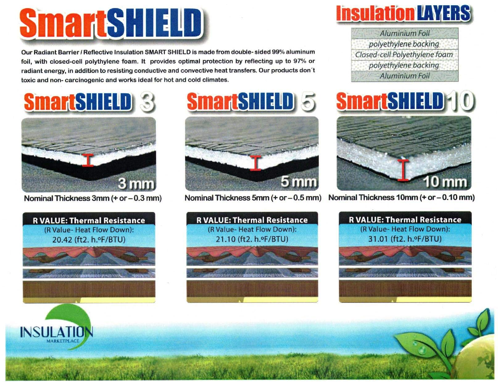 SmartSHIELD -5 Reflective Insulation, Heat-Cold Shield, Radiant Barrier, Thermal Insulation 48''X50ft