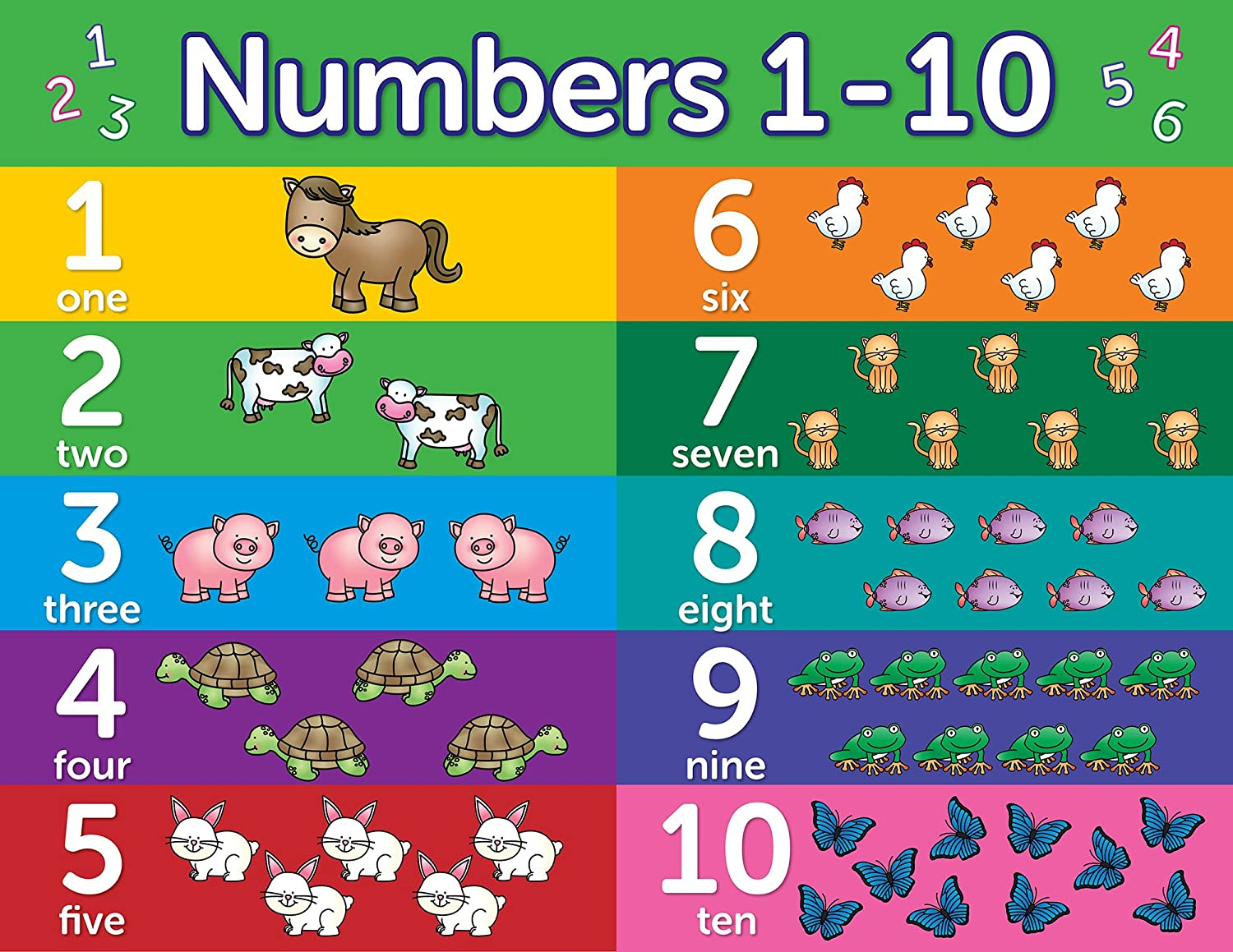 Amazon.com: Numbers 1-10 Poster Chart - LAMINATED 18 x 24 - Double ...
