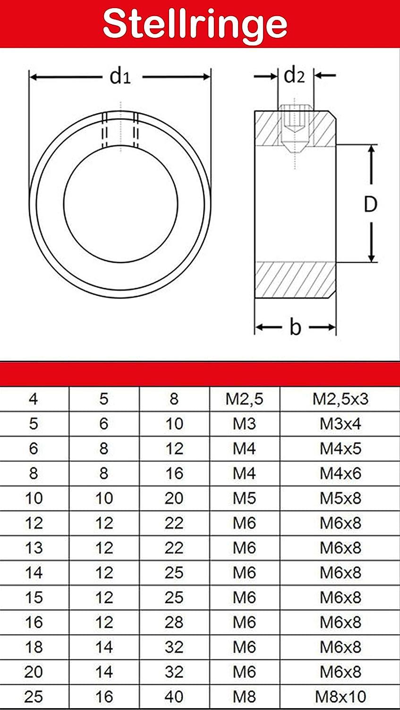 10 St/ück mit Gewindestift DIN 914 Wellensicherungen Wellenringe FASTON Stellringe DIN 705 f/ür 4mm Achse//Welle Edelstahl A2 V2A