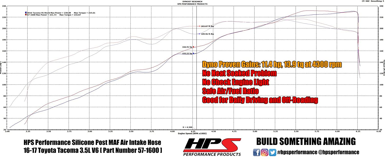HPS 57-1600-BLK Black Silicone Air Intake Hose Post MAF Tube 1 Pack