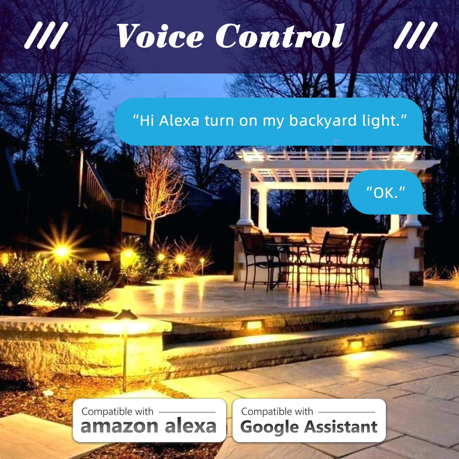 Google Home and Timer,Compatible with Alexa Refoss Waterproof Smart Plug WiFi Outdoor and Indoor Outlet with 2 Grounded Sockets,Remote Control FCC /& ETL Certified