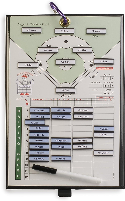B003FV9LLU Athletic Specialties Coacher Magnetic Baseball Line-Up Board 81aHBX2VeJL