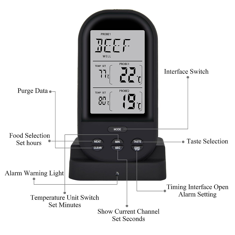 Wireless Digital Display Bratenthermometer Funk Fleisch-Thermometer Küche Kochen