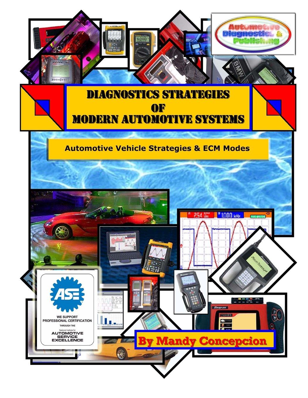 Automotive Vehicle Strategies ECM Modes