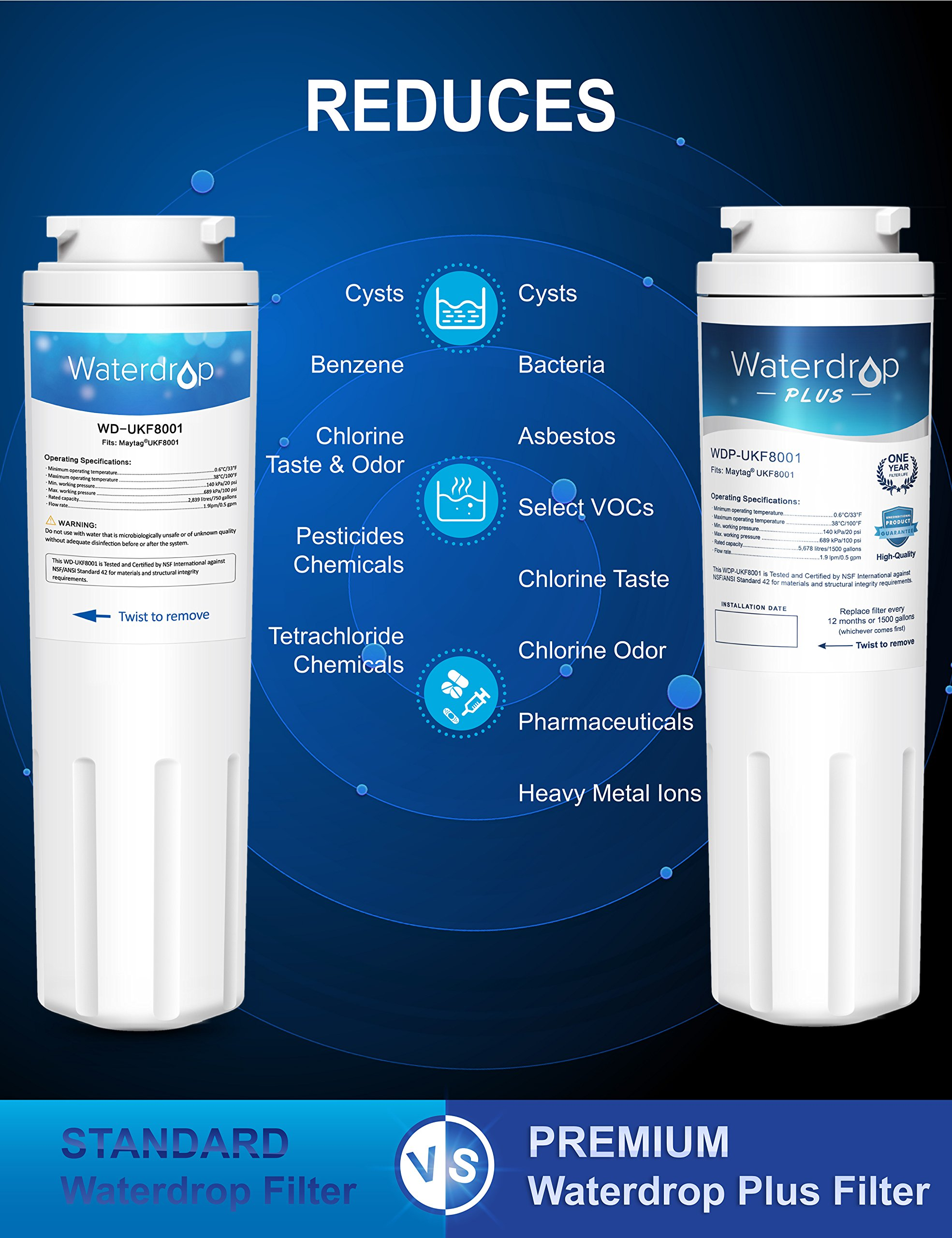 Waterdrop Plus UKF8001 Double Lifetime Refrigerator Water Filter Replacement for Maytag UKF8001, UKF8001AXX, UKF8001P, Whirlpool 4396395, 469006, EDR4RXD1, EveryDrop Filter 4, Puriclean II by Waterdrop (Image #3)