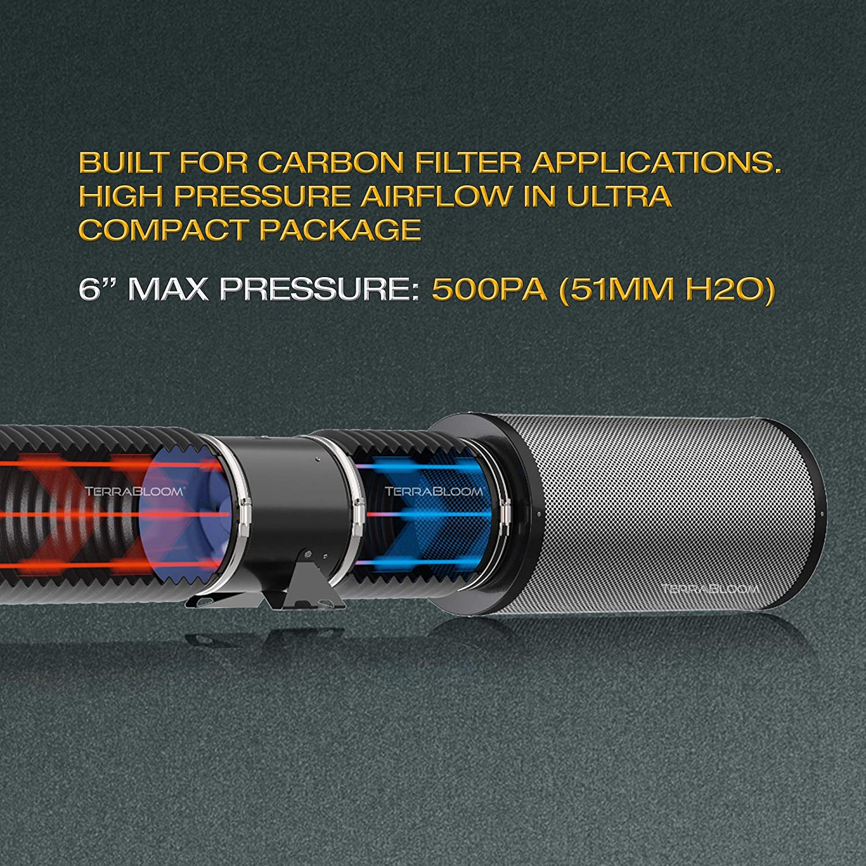 TerraBloom 6 Inline Duct Fan, Quiet Energy Saving EC Motor with 0-100 Adjustable Speed Controller. 350 CFM, 40W.