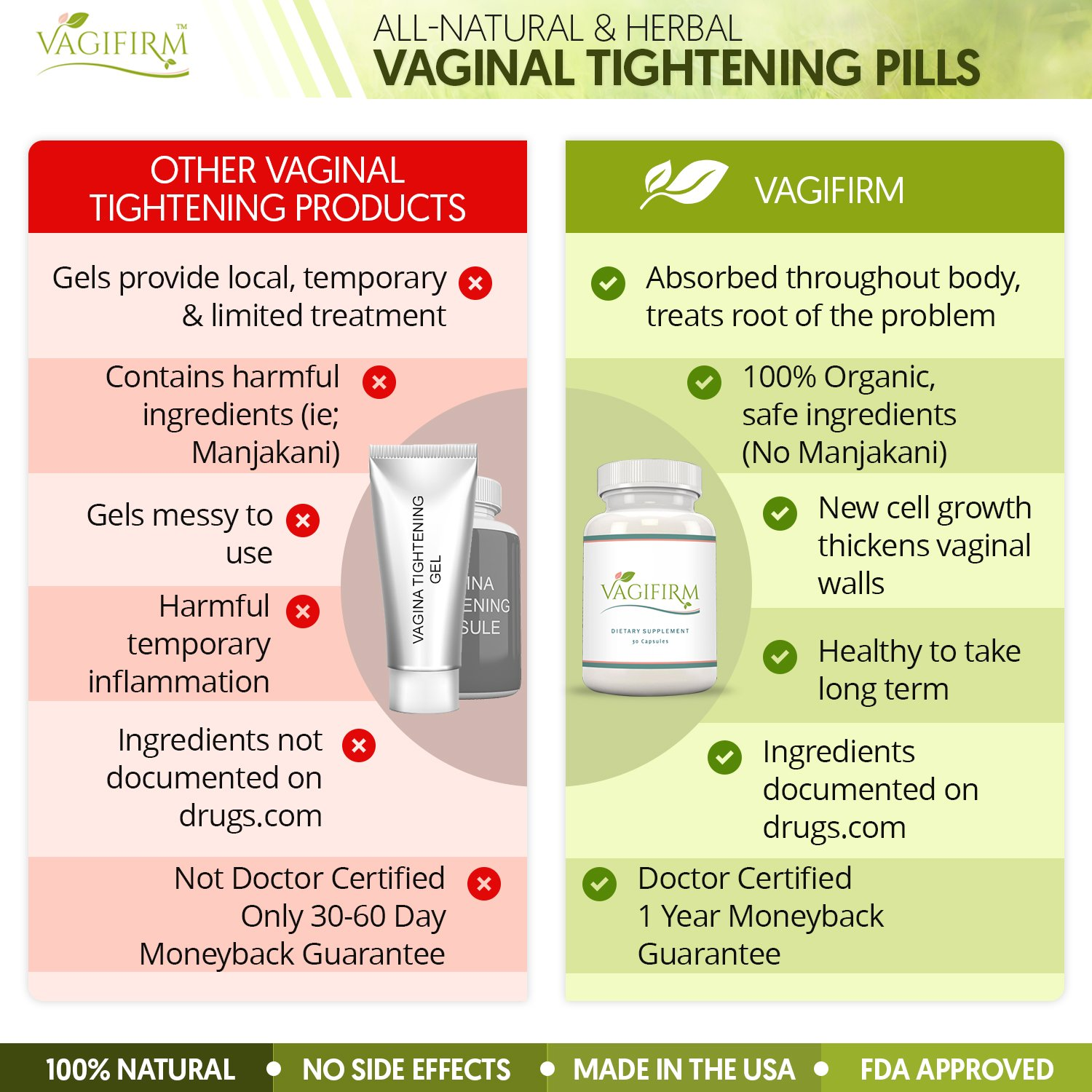 Amazon.com: Vagifirm Vaginal Tightening Pills - All Natural Herbal  Supplement. (1 Month Bottle Supply): Health & Personal Care
