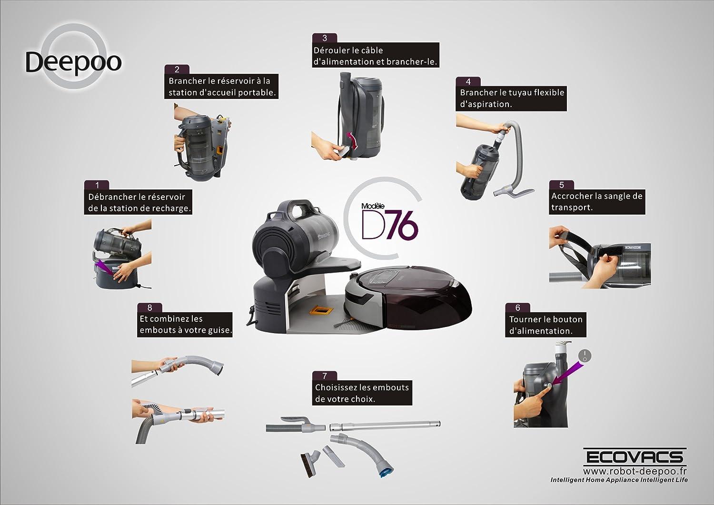 Robot Aspirador D76: Amazon.es: Electrónica