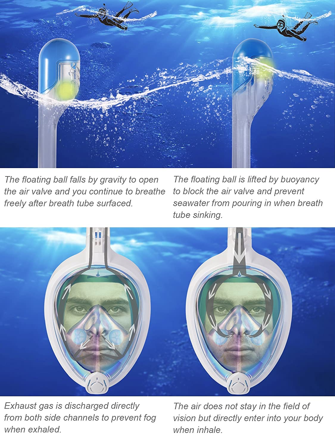 Full Face Snorkel Mask Easybreath Foldable Anti-UV Ear Equalizer 180/°Panoramic Seaview Anti-Leak Anti-Fog with Camera Mount Earplugs Portable Bag for Adult Youth Kids
