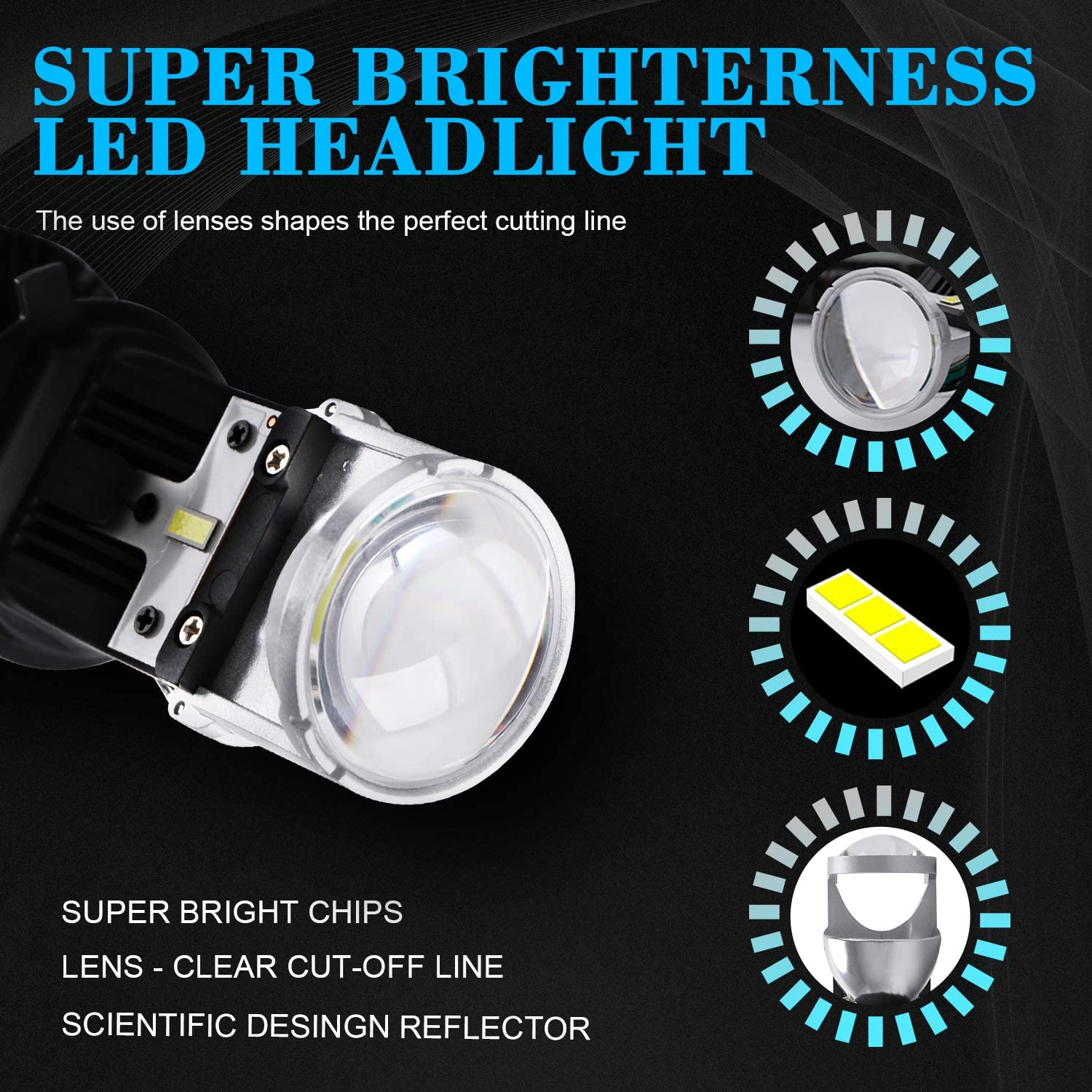 CO LIGHT Pair H4//9003//HB2 LED Headlight Bulbs with Mini Projector Lens Canbus Hi//Lo Beam Solve Astigmatism Problem 10000lumens LED Headlight Conversion Kit for Car Motorcycle Plug Play