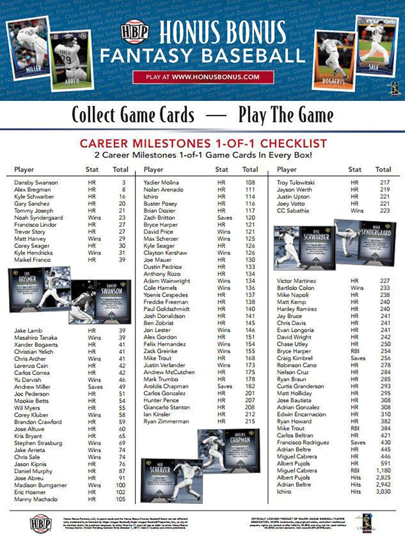Amazon com: 2017 Honus Bonus Fantasy Baseball Factory Sealed
