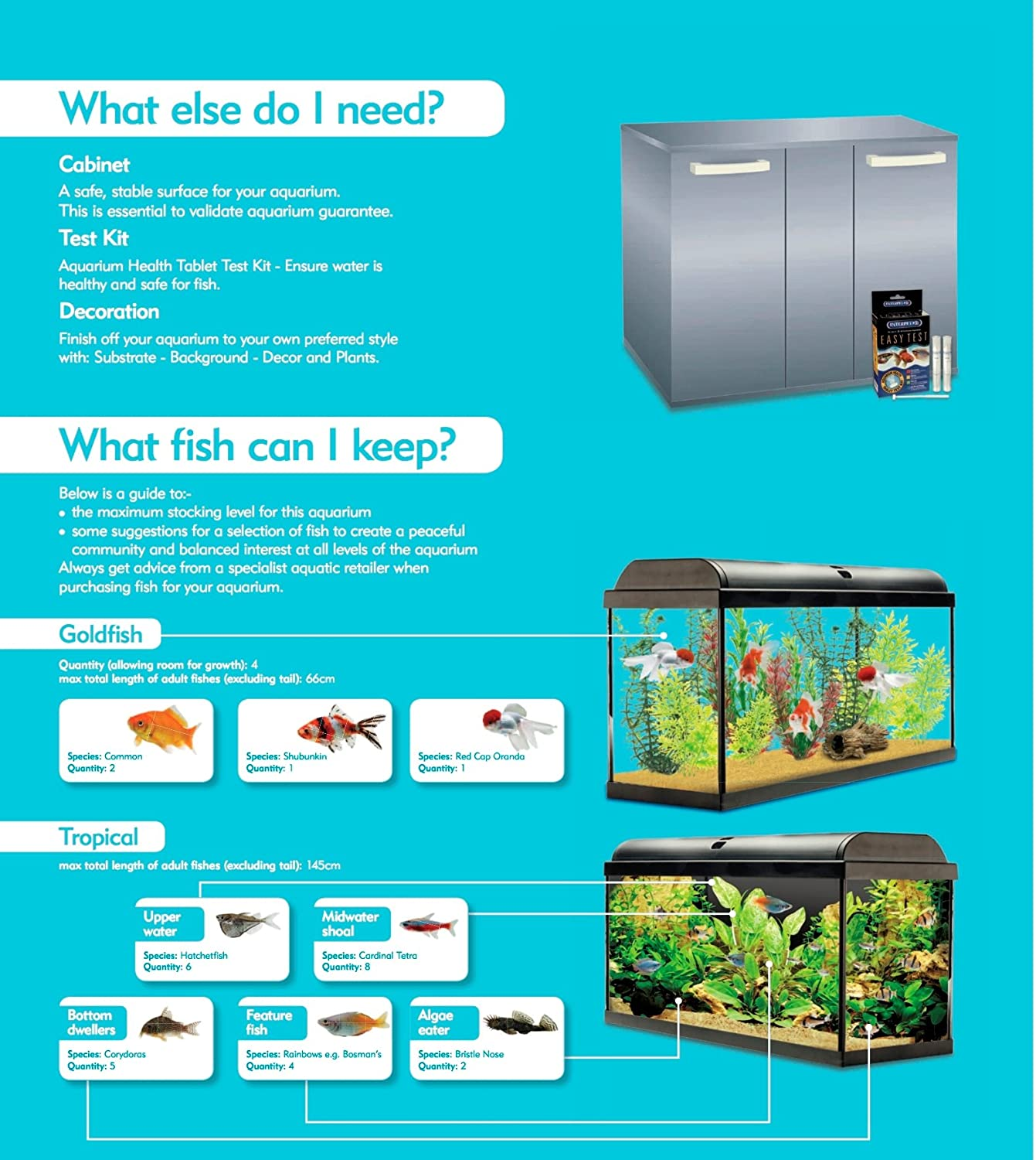 Fish aquarium guide - Interpet Aquaverse Glass Aquarium Fish Tank Premium Kit 110 L Amazon Co Uk Pet Supplies