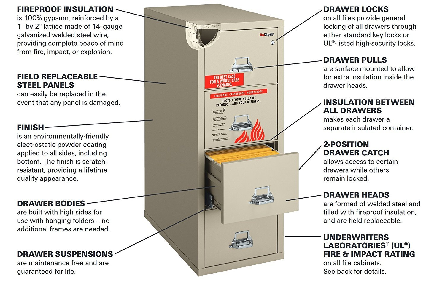 Black 1 hour Fire Impact rated Vertical cabinet 4 Drawer Legal 31 1/2 depth Made in USA by Fire King Security Group (Image #3)