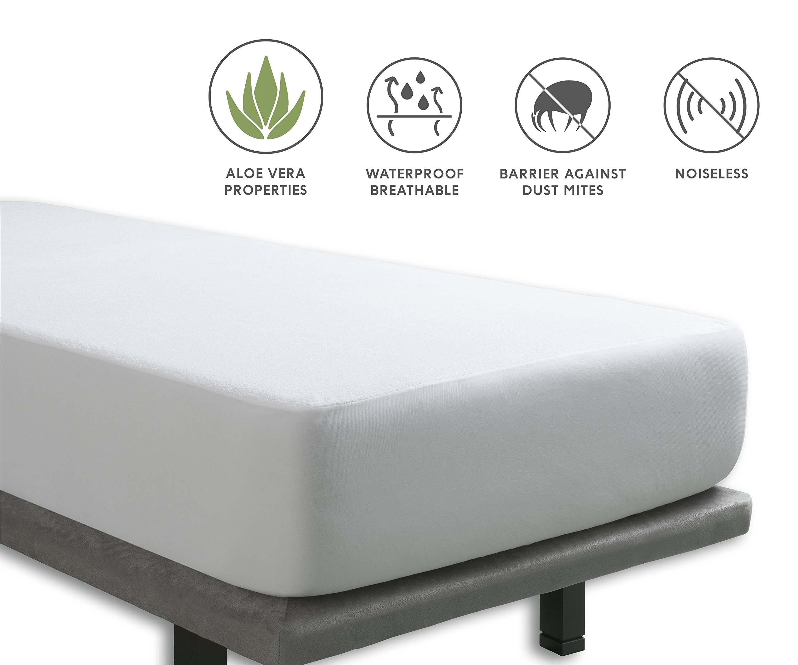 Tural – Protector de colchón Impermeable. Cubre colchon con Tratamiento Aloe Vera. Cubrecolchón para