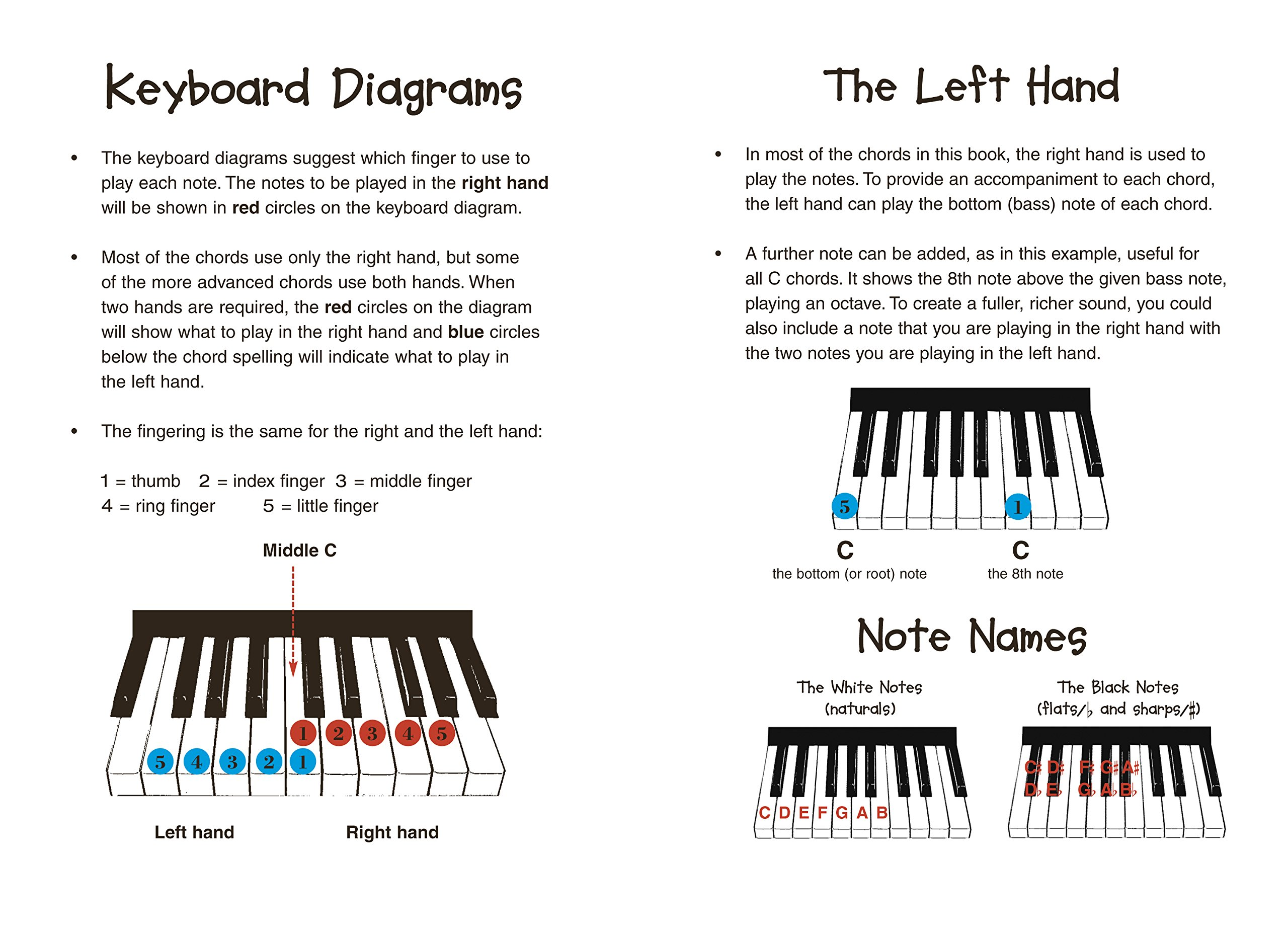 Chords for kids easy to read easy to play for guitar keyboard chords for kids easy to read easy to play for guitar keyboard easy to use amazon jake jackson 9781847866554 books hexwebz Choice Image