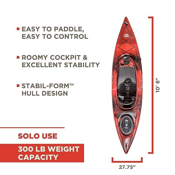 Town Canoes & Kayaks Dirigo 106 Review