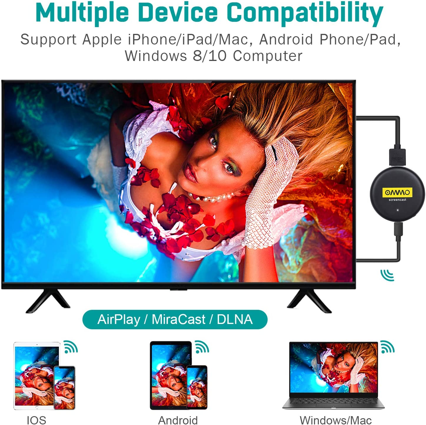 5G and 2.4G WiFi Dongle Wireless OMMO 4K HDR Wireless HDMI Display Support Miracast//DLNA//Airplay for Android//iOS//Windows//Mac to HDTV//Monitor//Projector