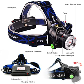 DLAND LED Ultra-Bright Headlamp