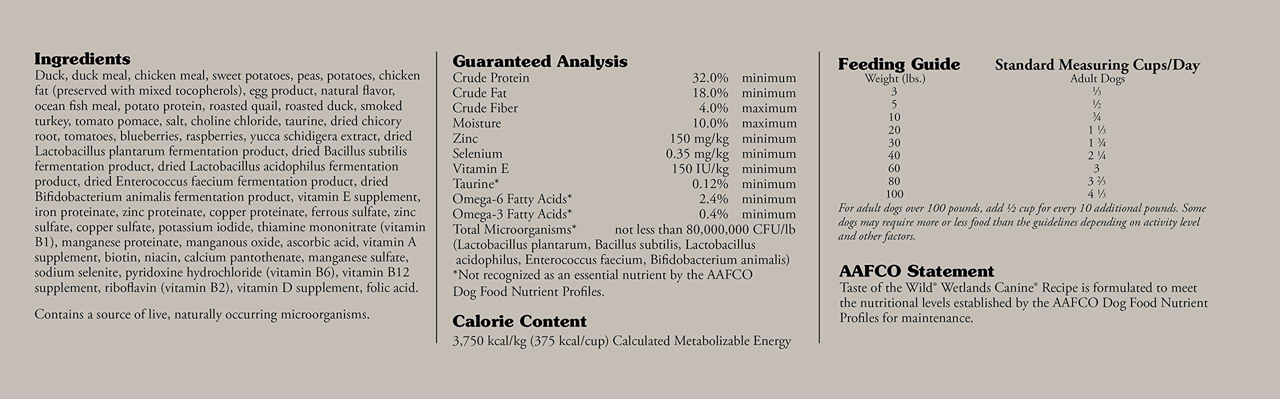 Taste of the Wild Grain Free High Protein Real Meat Recipe Wetlands Premium Dry Dog Food by Taste of the Wild (Image #3)