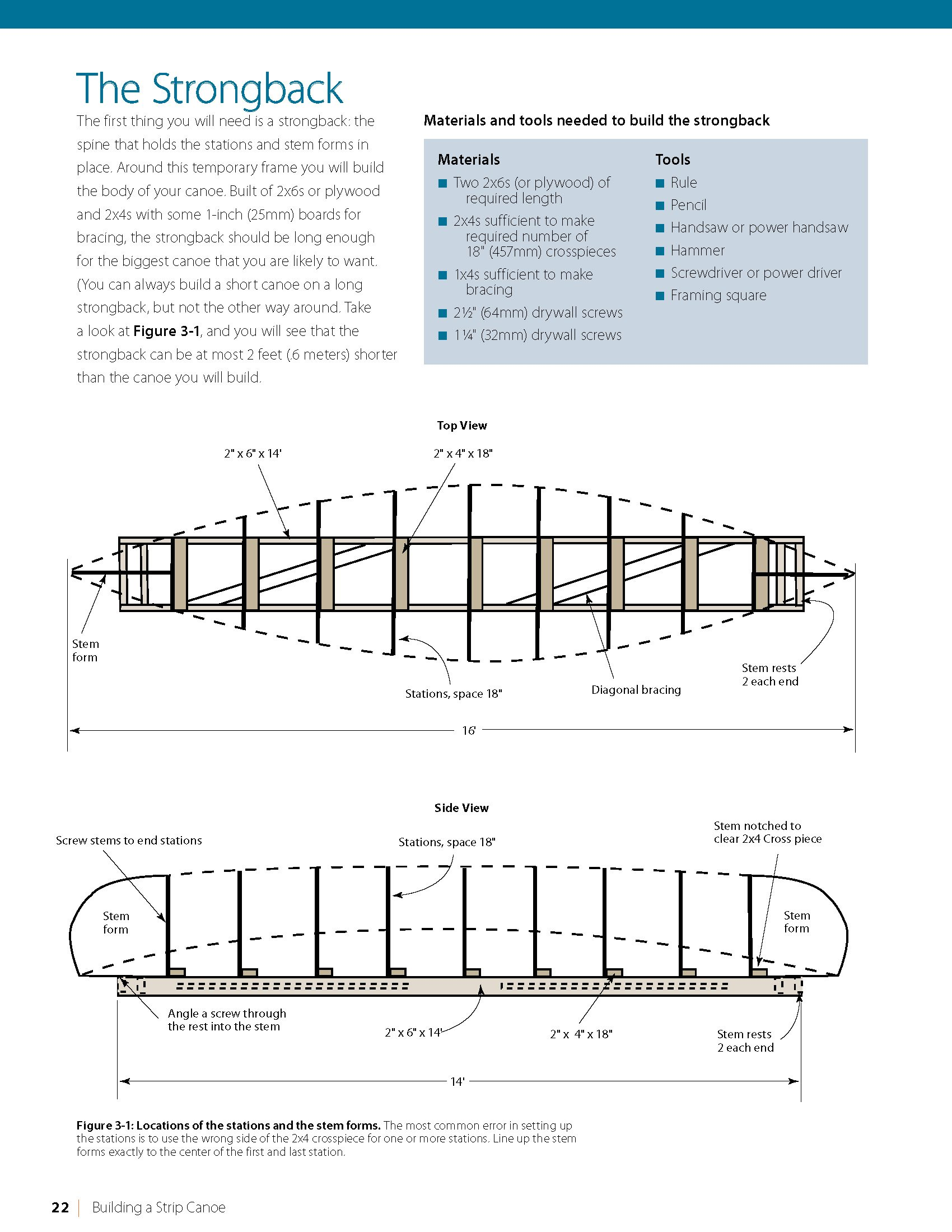 Building A Strip Canoe, Second Edition: Full Sized Plans And Instructions  For Eight Easy To Build, Field Tested Canoes: Amazon.de: Gil Gilpatrick: ...