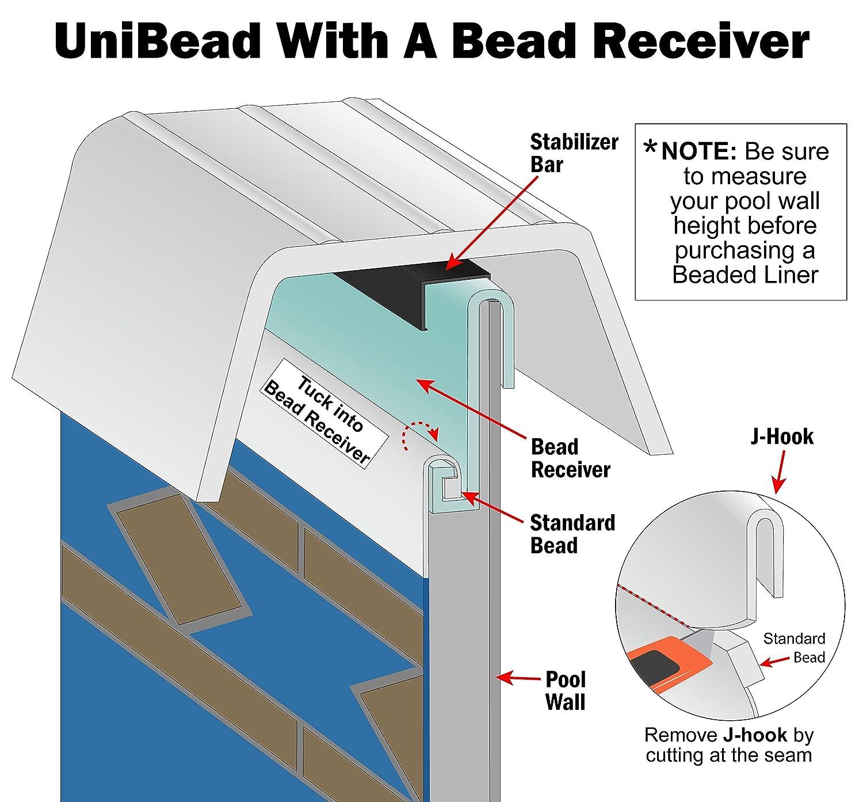 Amazon.com : Smartline Aspen Creek 24-Foot Round Liner | UniBead ...