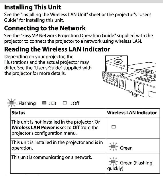 NEW EPSON projector wireless LAN unit ELPAP 07 genuine from JAPAN