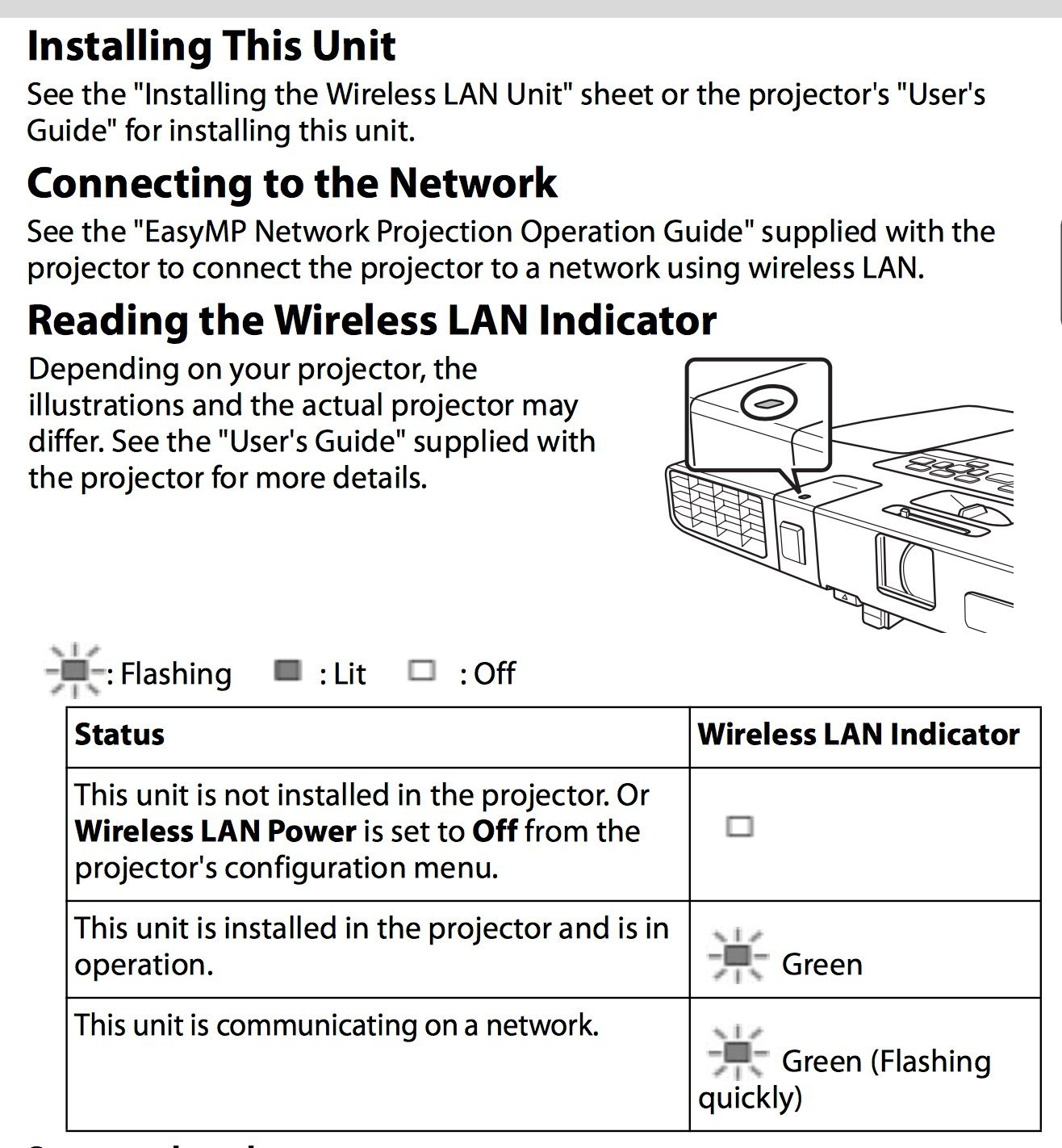 Buy Epson Projector Wireless Lan Unit Elpap07 Online At Low Prices Using Diagram In India