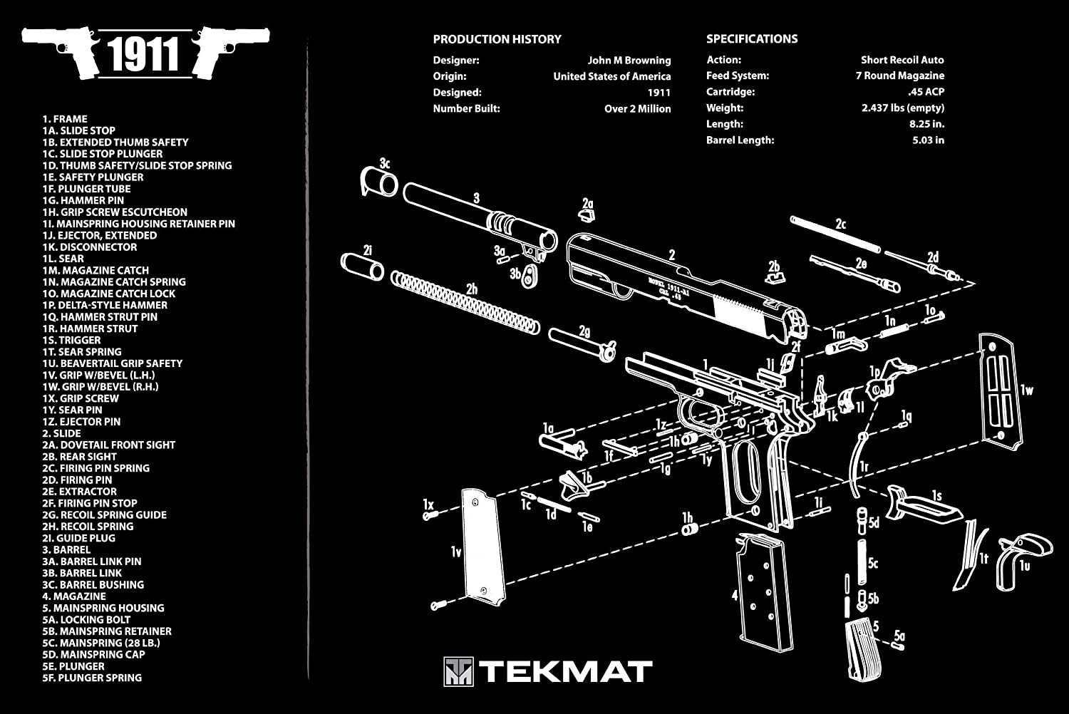 Ultimate Arms Gear 1911 Pistol Handgun Gunsmith And Parts Diagram Wiring Schematic Armorers Large Poster Cleaning Work Tool Bench Gun Wall Decoration Hang Up Print Picture Photo Schematics