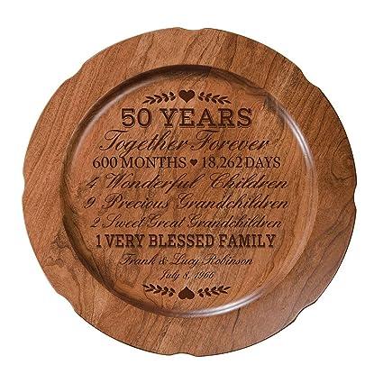 Amazon Lifesong Milestones Personalized 50th Wedding