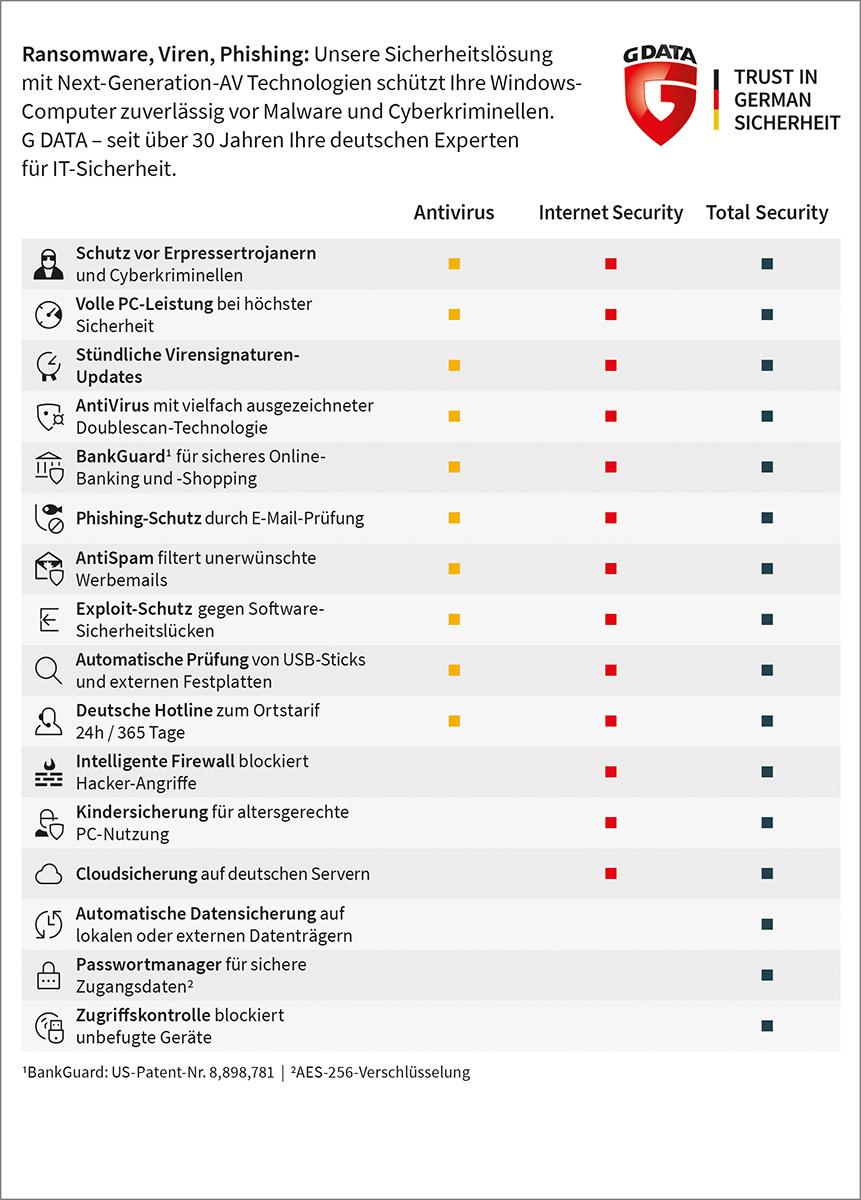 G DATA Internet Security (2018)/Antivirus Software/Virenschutz für 2 ...