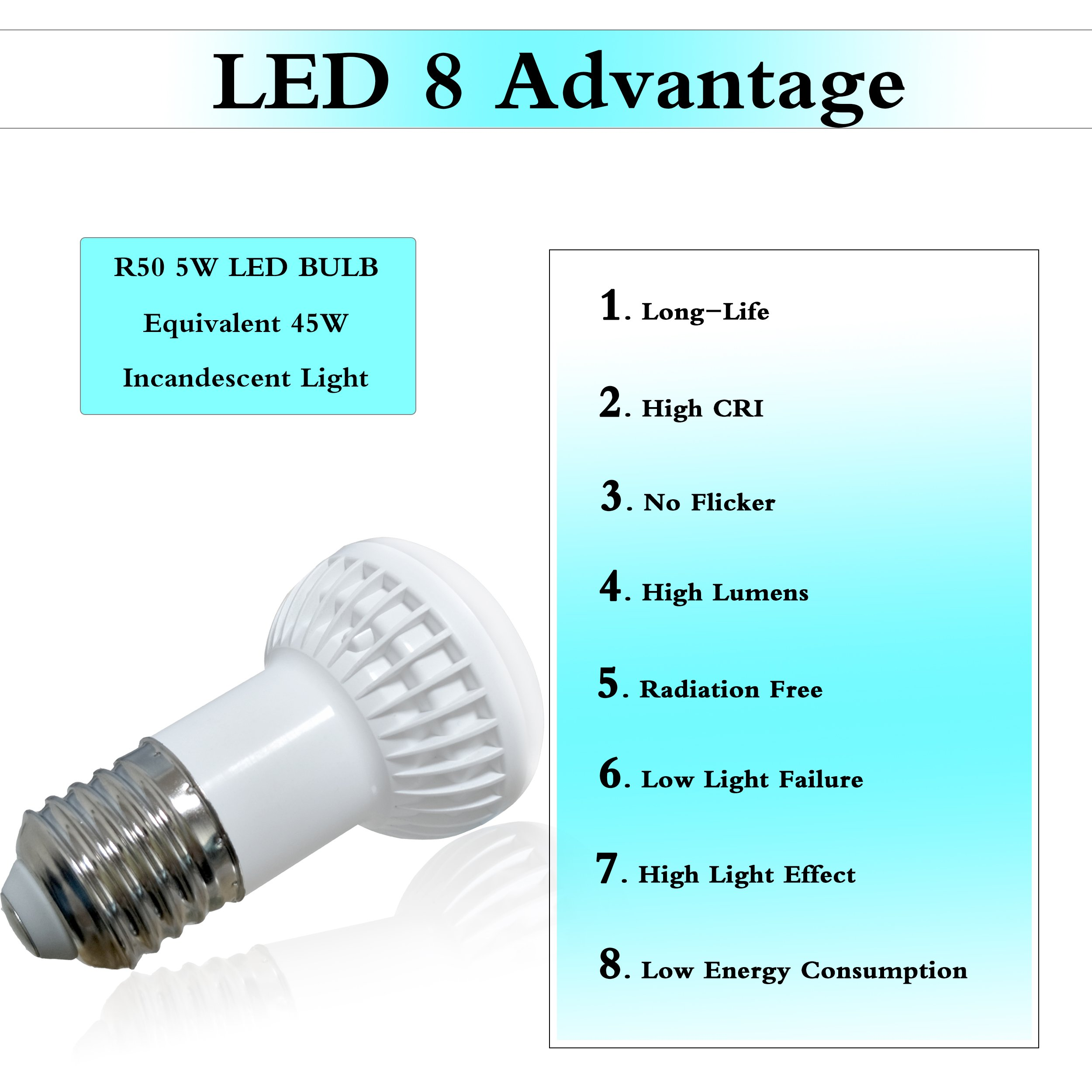R16 LED Bulb Mini Light Bulb E26 intermiate Base 5 Watt Soft White Floodlight Dimmable Bulb 500 lumens AC-120V3000K,120 Degree,50W Incandescent Replacement,bathrooms and hallways or Other Indoor l