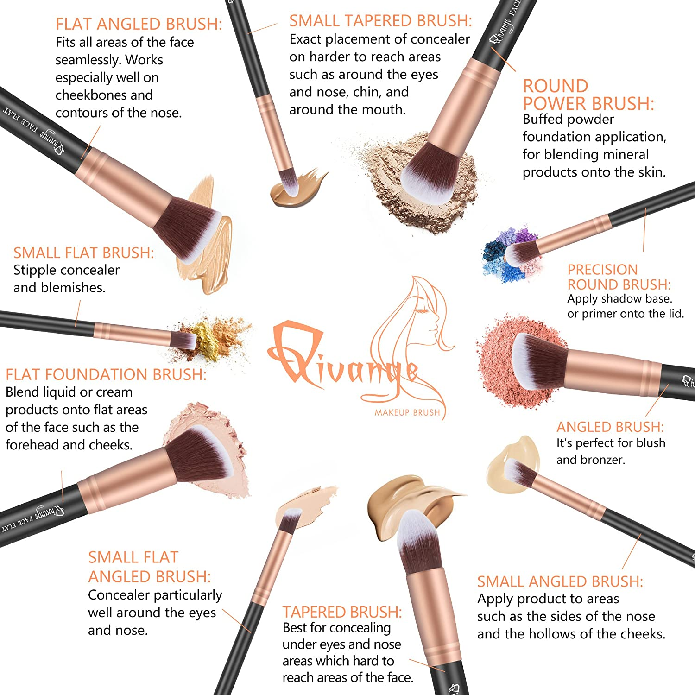 da5b4478b761 Qivange 10pcs Powder Bronzer Cosmetic Brushes Kabuki Flat Foundation  Eyeshadow Makeup Brushes...