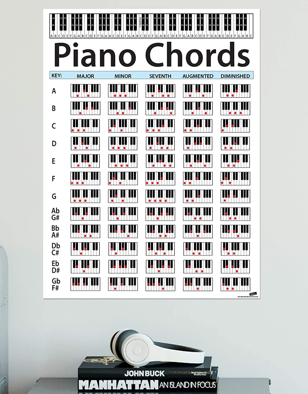 Amazon Large Piano Chord Chart Poster Perfect For Students And
