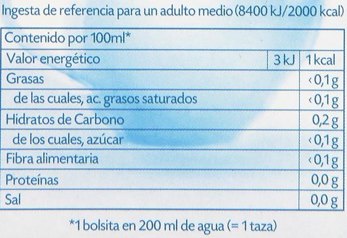 Pompadour - Té Duerme Bien Plus - Multifusión - 20 bolsitas: Amazon.es: Alimentación y bebidas