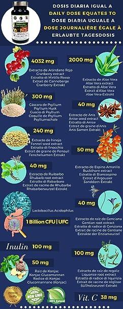 Detox Plus | Adelgazante Drenante para Desintoxicar Hígado Limpiar los Intestinos y Bajar de Peso Reducir Glucosa y Colesterol Mejora Sistema ...