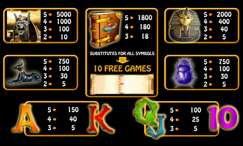 download book of anubis android