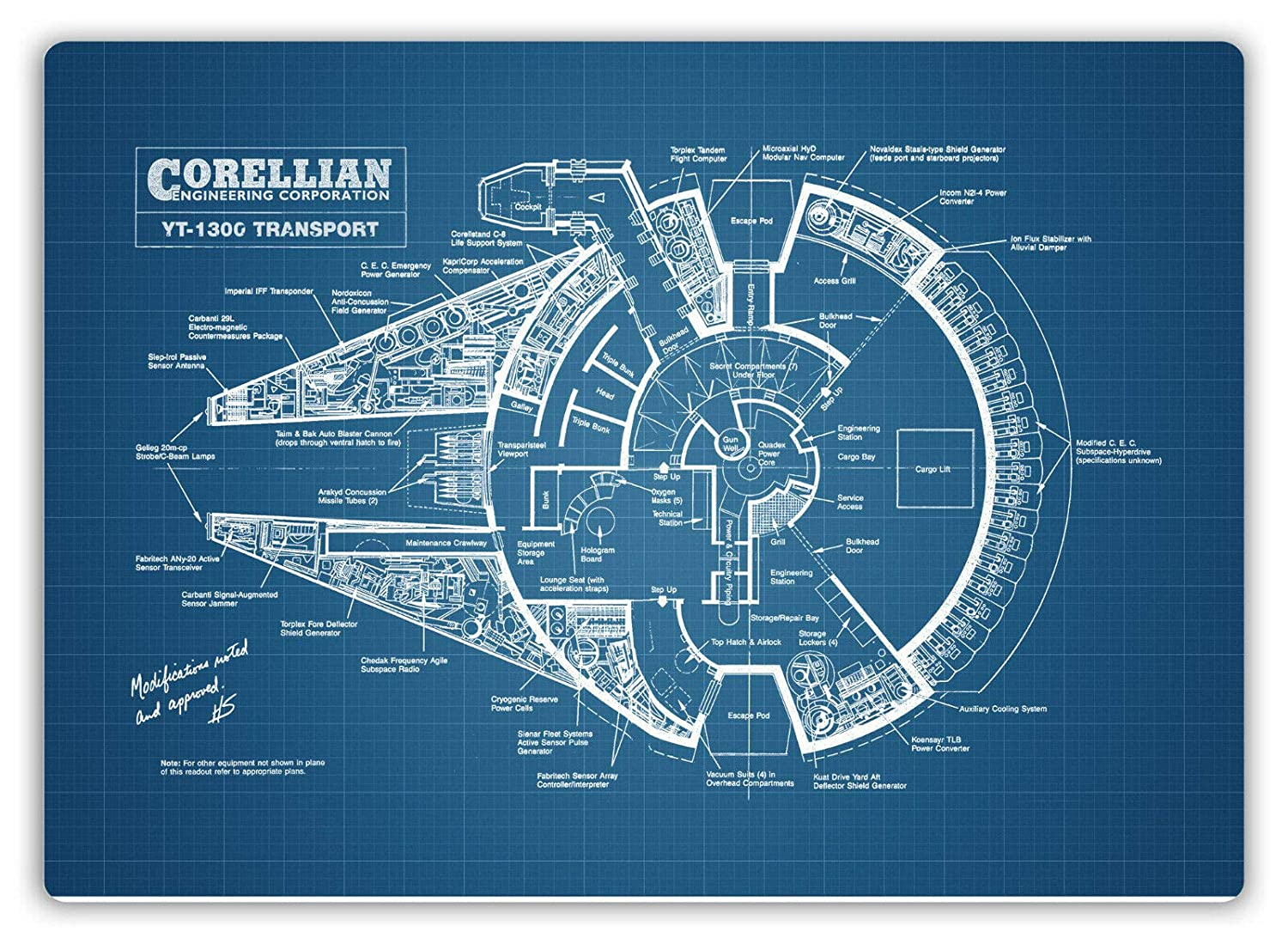 Metal Wall Sign Plaque Art Star Han Millenium Space Wars St574ony Metal Sign 6x9 Inches Funny Sign Poster Plaque Falcon Blueprint