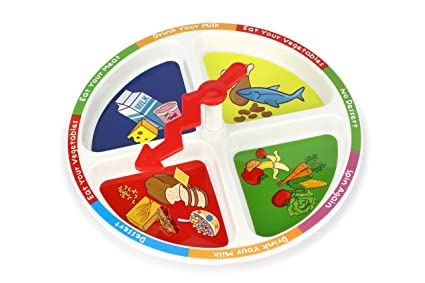 KidsFunwares 4-Square Meal Plate - Promotes Healthy Eating Habits - Teaches Portion Control -  sc 1 st  Amazon.com & Amazon.com | KidsFunwares 4-Square Meal Plate - Promotes Healthy ...