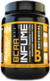 Grizzly Nutrition Pure BCAA Botanically Vegan Ferma Extracted Lime Mojito ,6000Mg Bcaa Per Serving ( 50 Servings)
