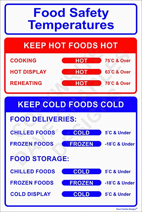 Pack Of 2 Food Safety Temperatures Sign 200mm X 300mm Self